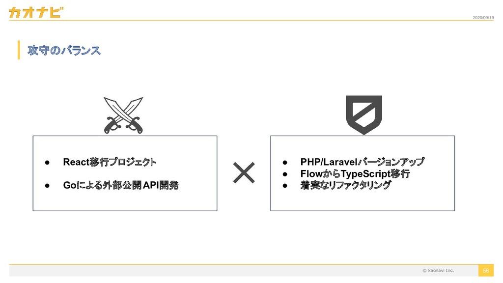 2020/09/19 56 攻守のバランス ● React移行プロジェクト ● Goによる外部...