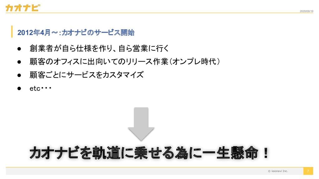 2020/09/19 © kaonavi Inc. 2012年4月〜:カオナビのサービス開始 ...