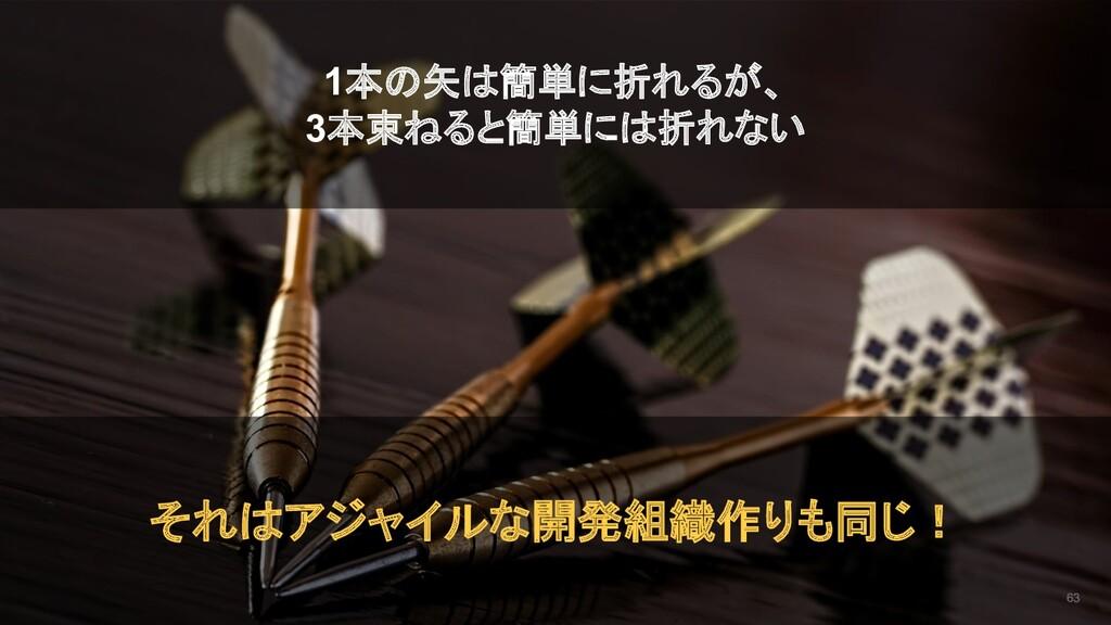 2020/09/19 63 1本の矢は簡単に折れるが、 3本束ねると簡単には折れない それはア...