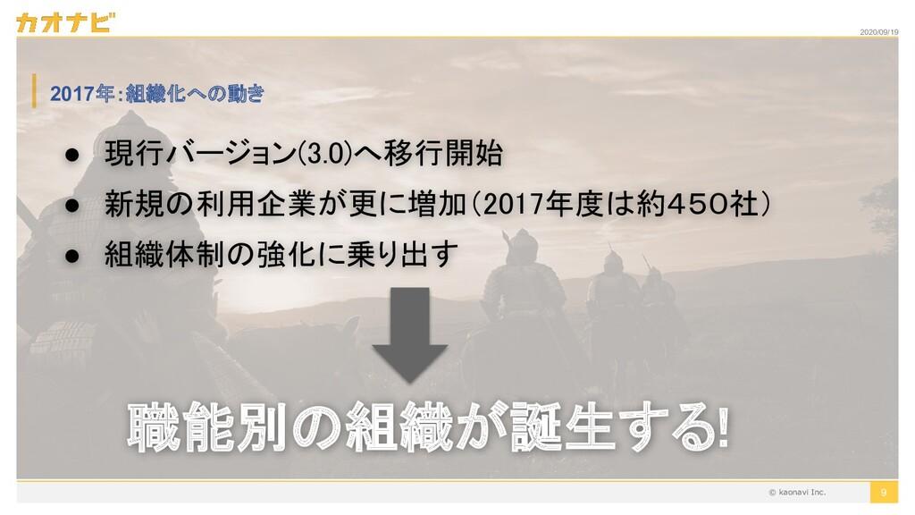 2020/09/19 © kaonavi Inc. 2017年:組織化への動き 9 ● 現行バ...