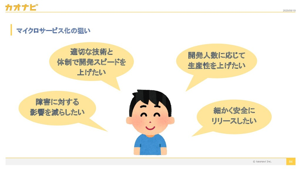 2020/09/19 © kaonavi Inc. マイクロサービス化の狙い 84 適切な技術...