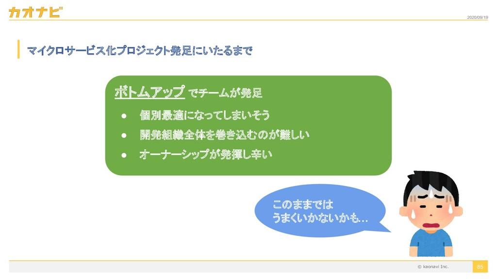 2020/09/19 © kaonavi Inc. マイクロサービス化プロジェクト発足にいたる...