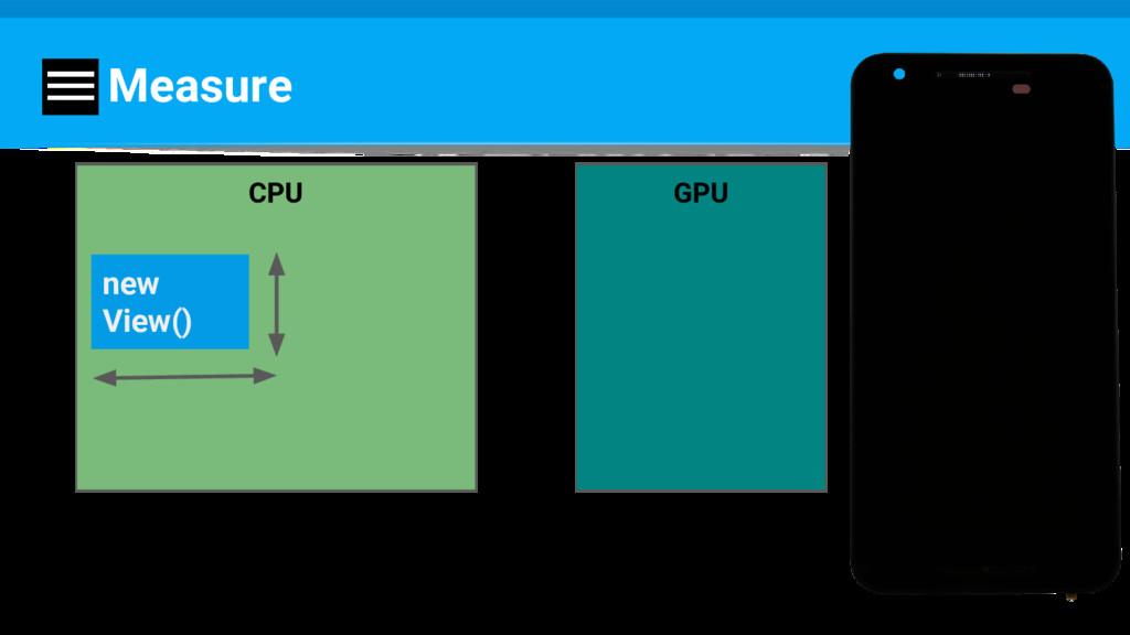 Measure CPU new View() GPU
