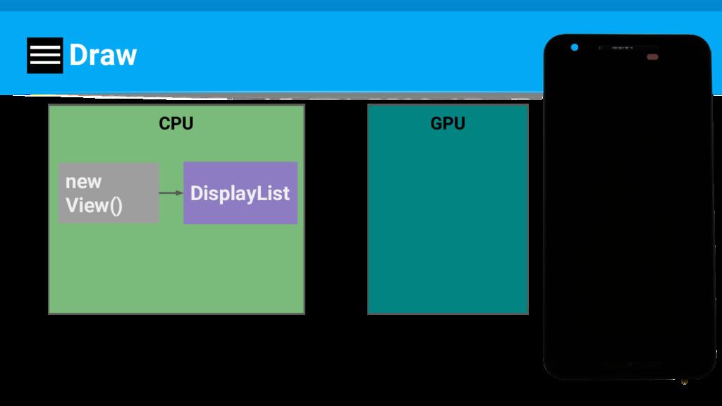 Draw CPU GPU new View() DisplayList