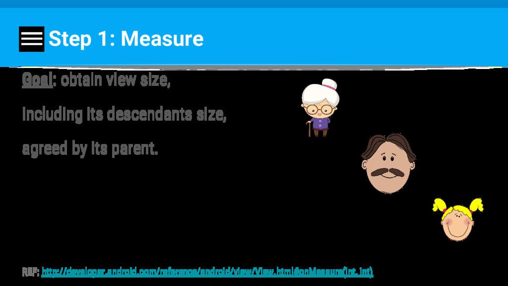 Step 1: Measure Goal: obtain view size, includi...