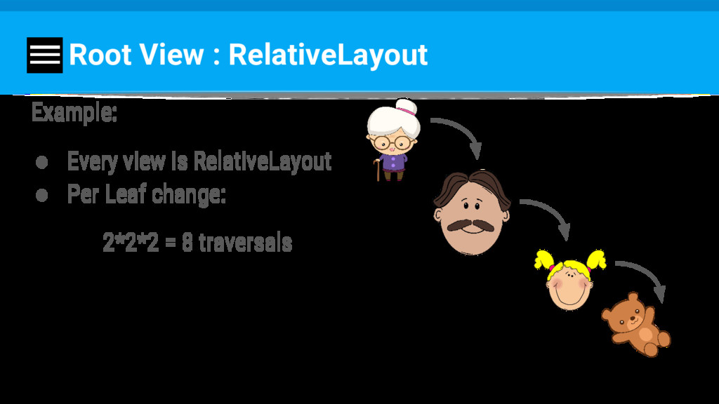 Root View : RelativeLayout Example: ● Every vie...