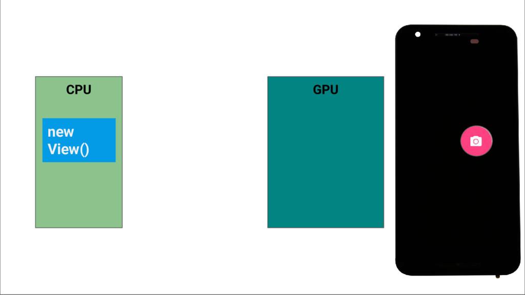 GPU - For The Rescue! CPU new View() GPU
