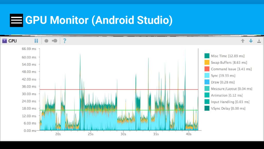 GPU Monitor (Android Studio)
