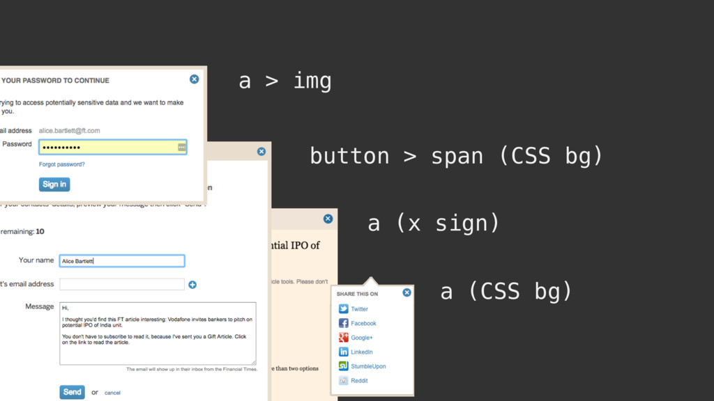 button > span (CSS bg) a (x sign) a (CSS bg) a ...
