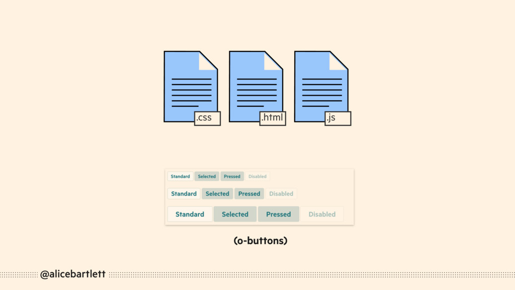 @alicebartlett .js .html .css (o-buttons)