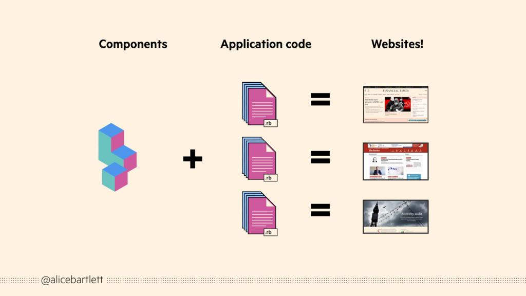 @alicebartlett Components Websites! Application...