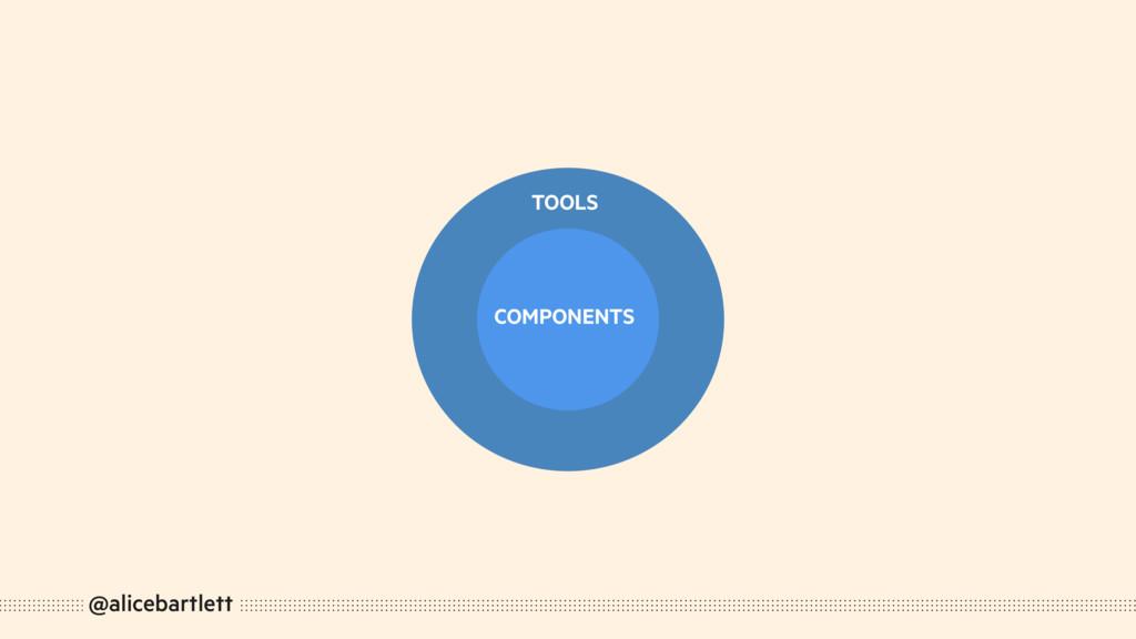 @alicebartlett TOOLS COMPONENTS COMPONENTS