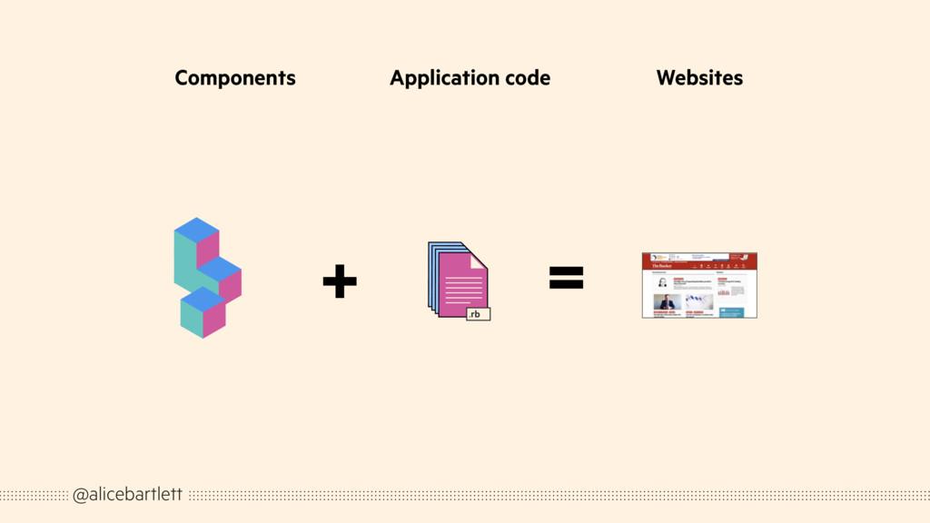 @alicebartlett Components Websites Application ...
