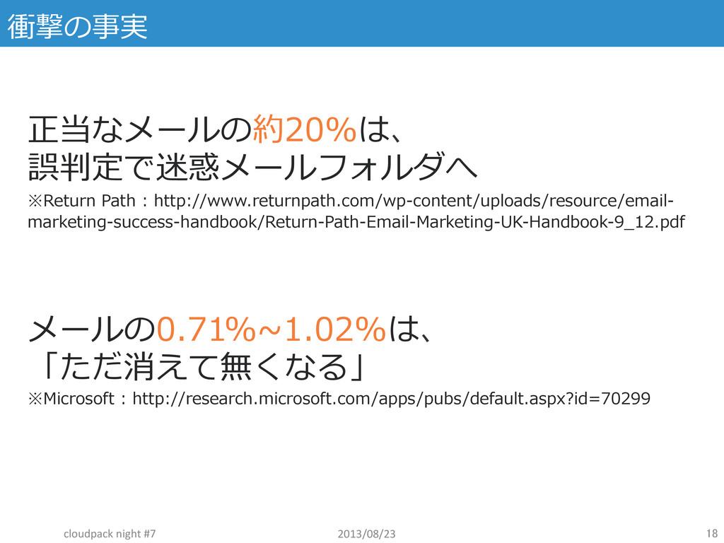 18 cloudpack night #7 2013/08/23 衝撃...