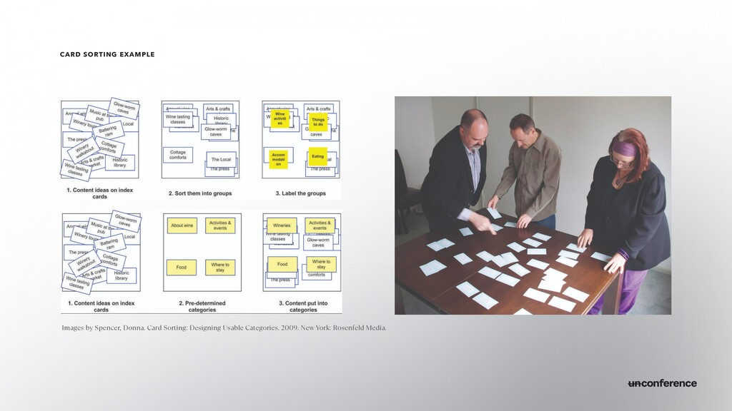 CARD SORTING EXAMPLE Images by Spencer, Donna. ...
