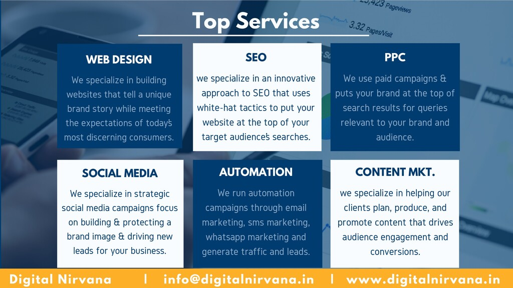 Top Services We specialize in building websites...