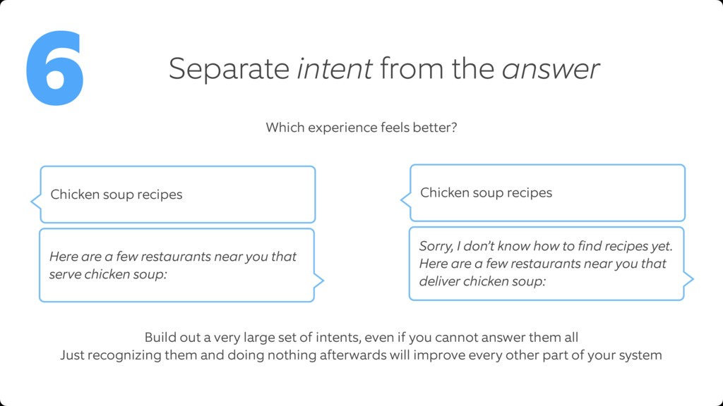 Separate intent from the answer 6 Chicken soup ...