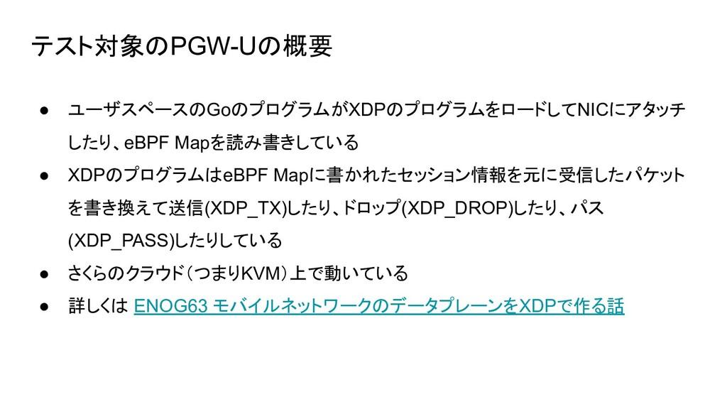 テスト対象のPGW-Uの概要 ● ユーザスペースのGoのプログラムがXDPのプログラムをロード...