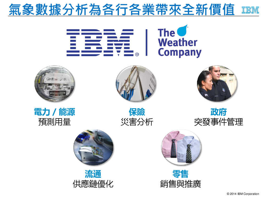 © 2014 IBM Corporation 氣象數據分析為各行各業帶來全新價值 電力 / 能...