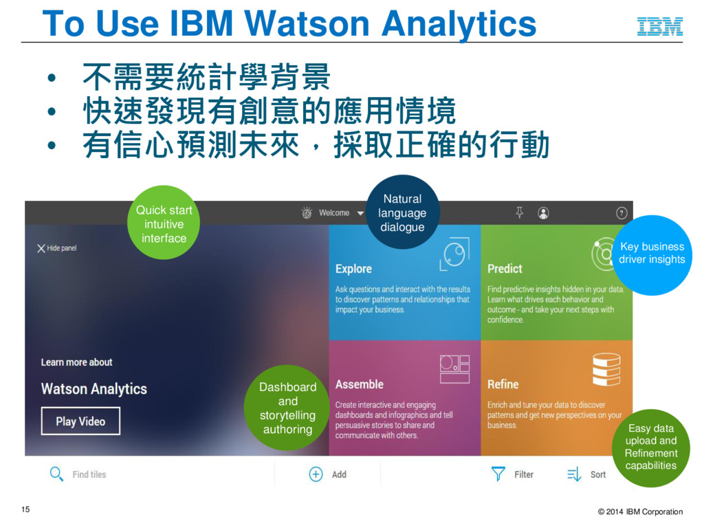© 2014 IBM Corporation 15 • 不需要統計學背景 • 快速發現有創意的...