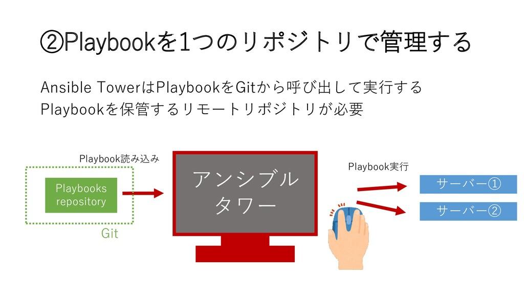 ②Playbookを1つのリポジトリで管理する Ansible TowerはPlaybookを...