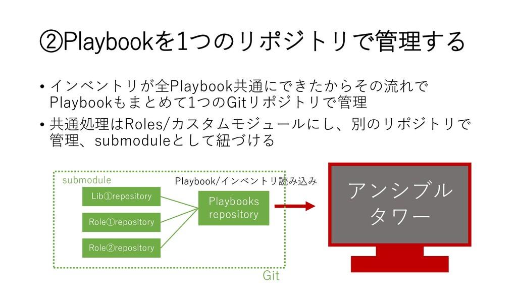 ②Playbookを1つのリポジトリで管理する • インベントリが全Playbook共通にでき...