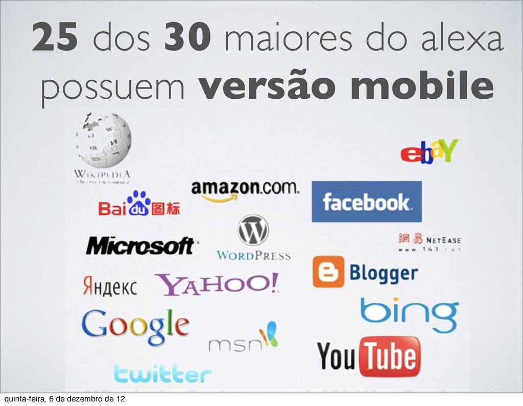 25 dos 30 maiores do alexa possuem versão mobil...