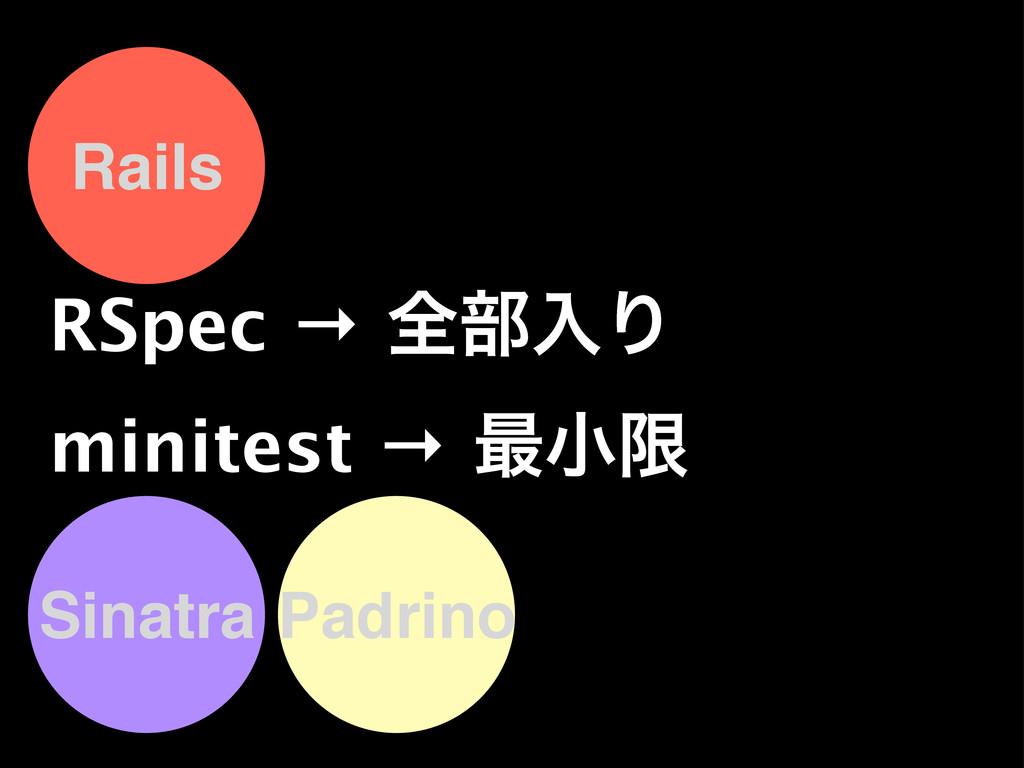 RSpec → શ෦ೖΓ minitest → ࠷খݶ Rails Sinatra Padri...