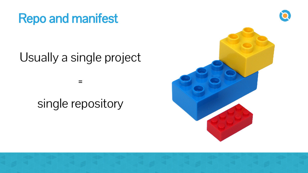 Repo and manifest Usually a single project = si...