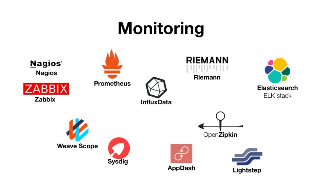 Monitoring Prometheus InfluxData Riemann Nagios ...