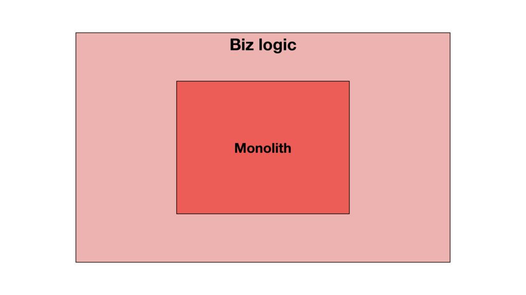 Biz logic Monolith