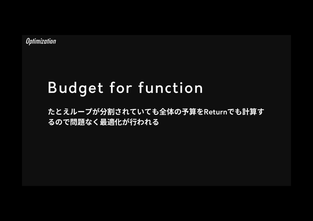 Budget for function הִٕ٦فָⴓⶴׁגְגⰋ⡤ך✮皾Retur...