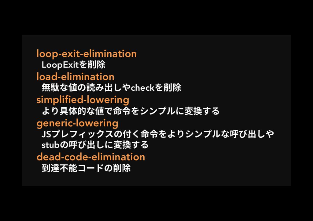 loop-exit-elimination LoopExitꤐ load-elimina...