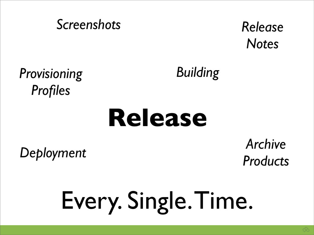 Every. Single. Time. Release Release Notes Arch...
