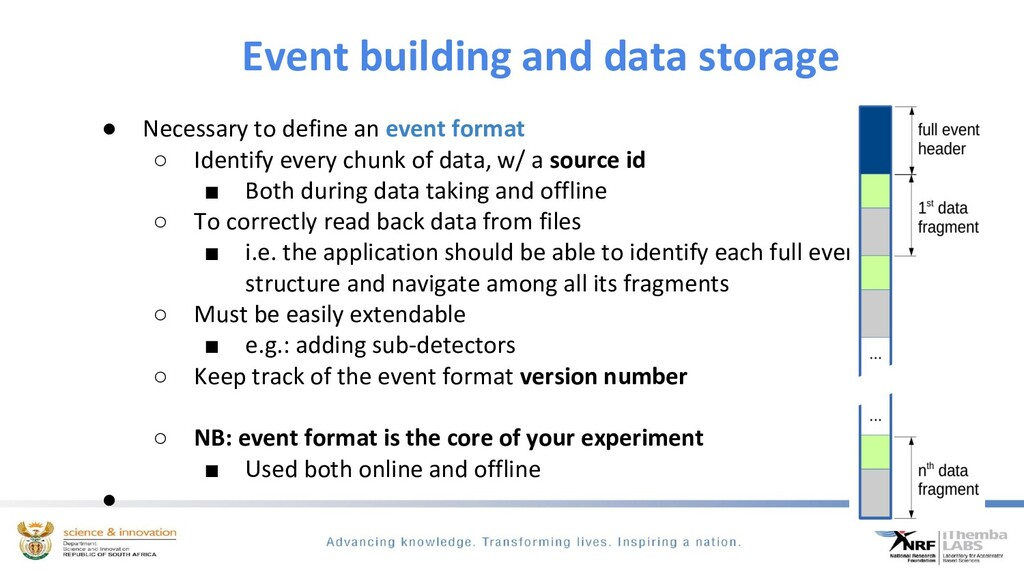 Event building and data storage ● Necessary to ...