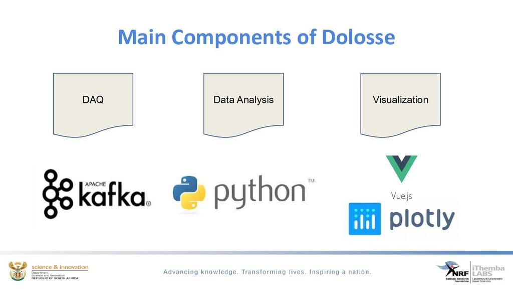 Main Components of Dolosse DAQ Visualization Da...