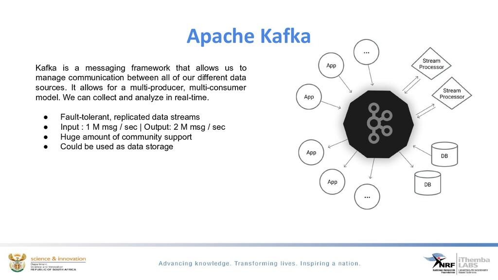 Apache Kafka Kafka is a messaging framework tha...