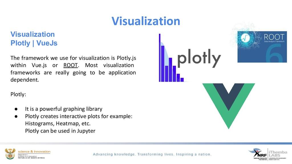Visualization Visualization Plotly | VueJs The ...
