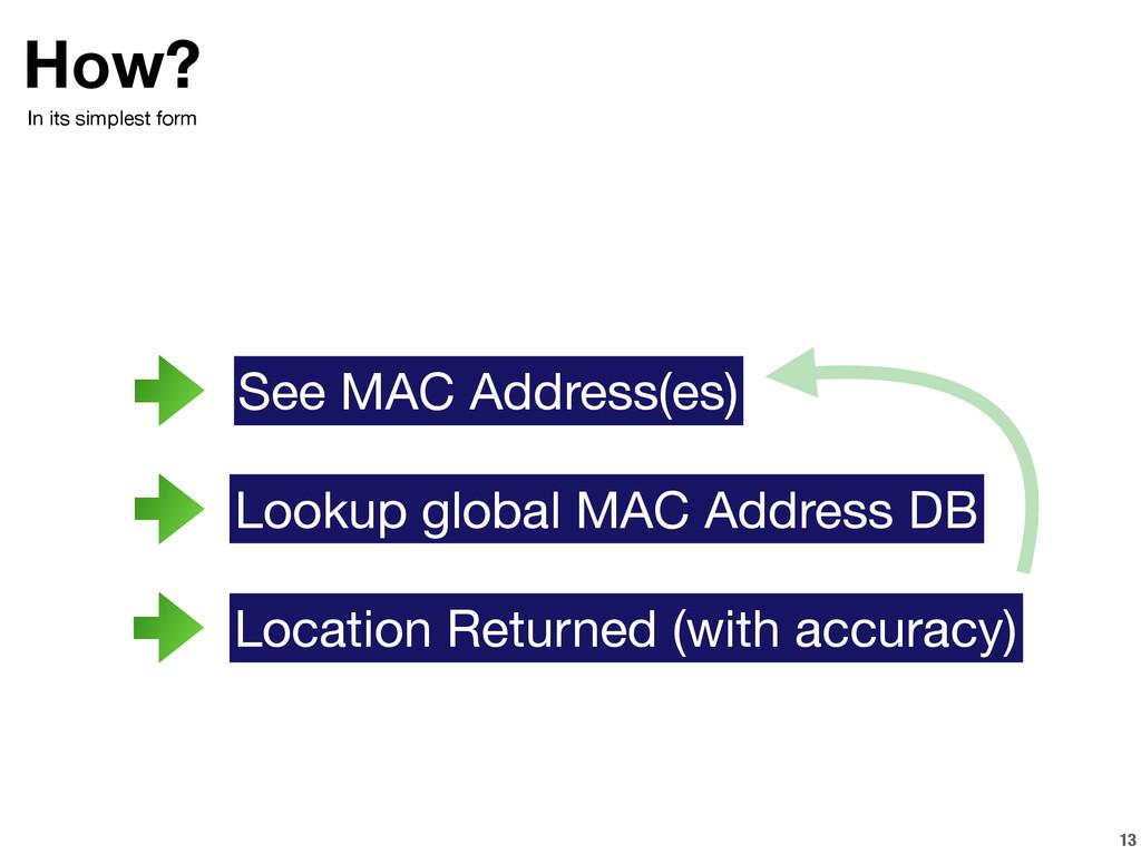 13 How? See MAC Address(es) Lookup global MAC A...