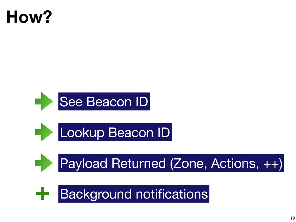 19 How? See Beacon ID Lookup Beacon ID Payload ...