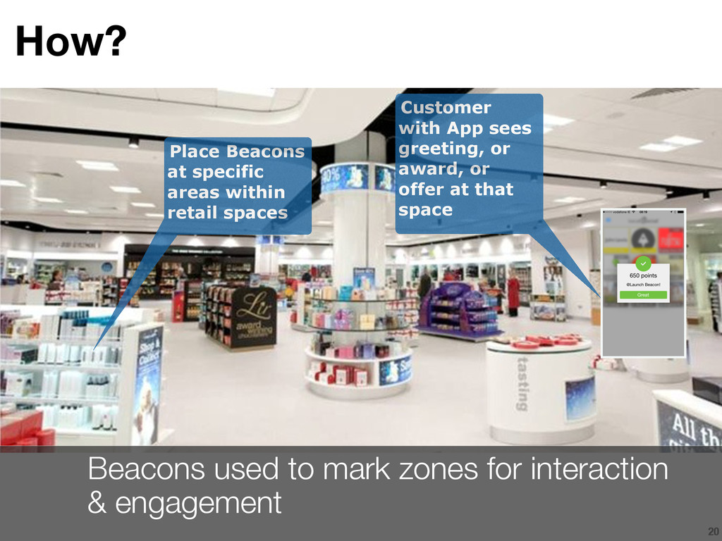 20 Beacons used to mark zones for interaction &...