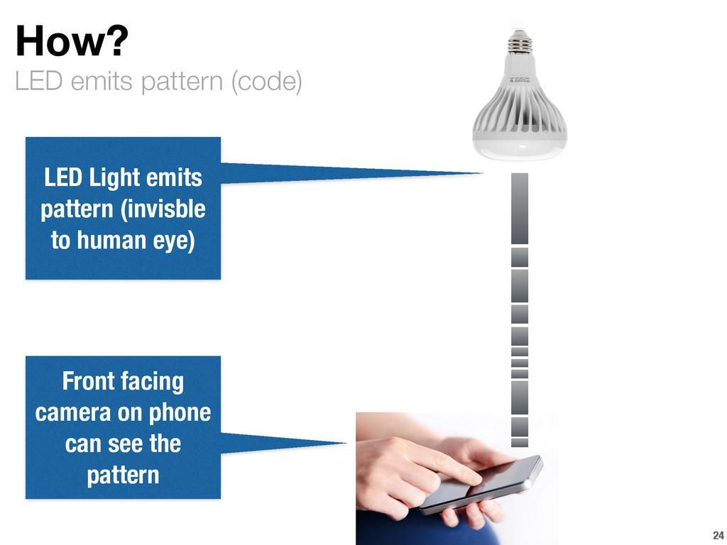 LED emits pattern (code) How? 24 LED Light emit...