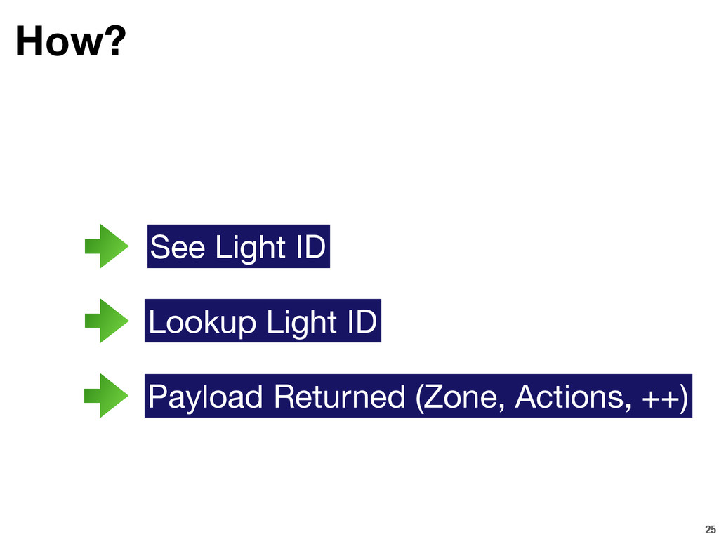 25 How? See Light ID Lookup Light ID Payload Re...