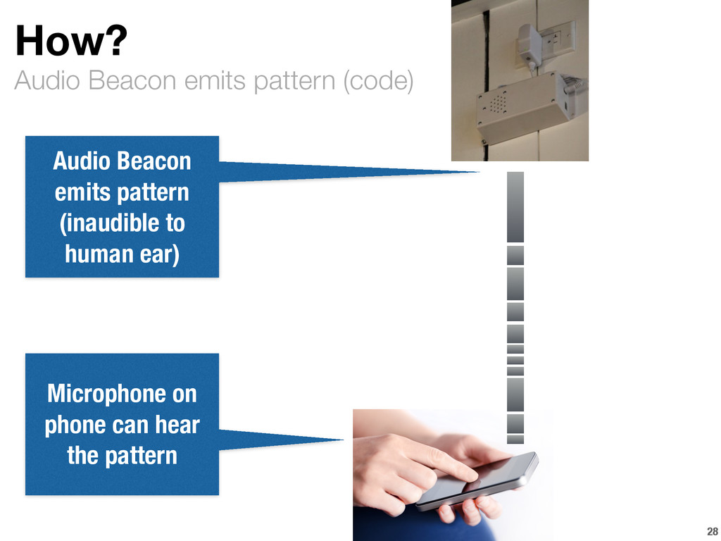 Audio Beacon emits pattern (code) How? 28 Audio...