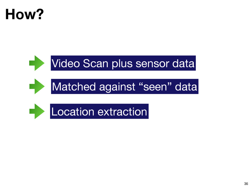 """36 How? Matched against """"seen"""" data Location ex..."""