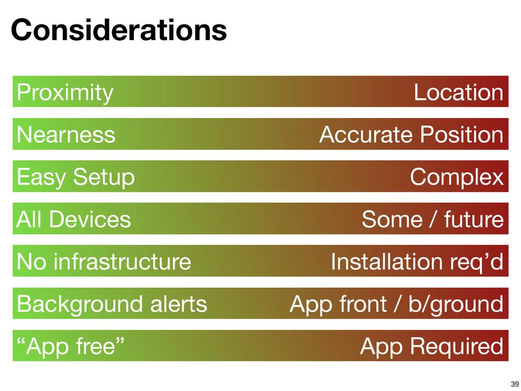 39 Considerations Proximity Location Nearness A...