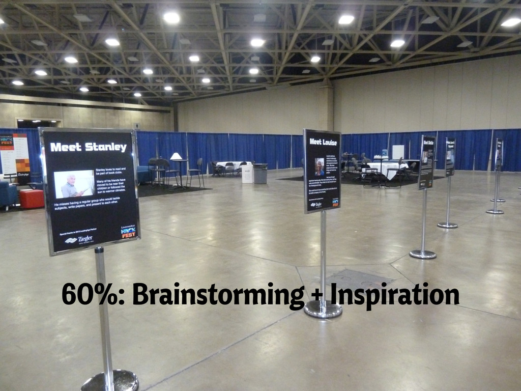 60%: Brainstorming + Inspiration