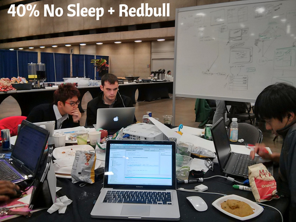 40% No Sleep + Redbull