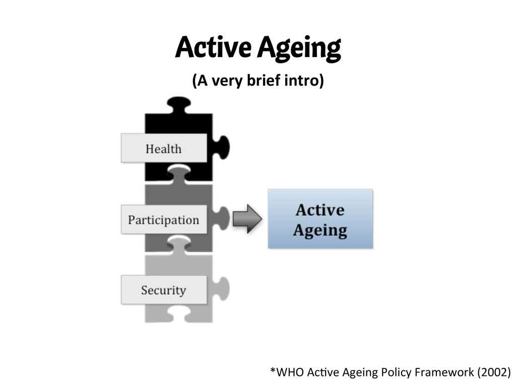 Active Ageing (A	