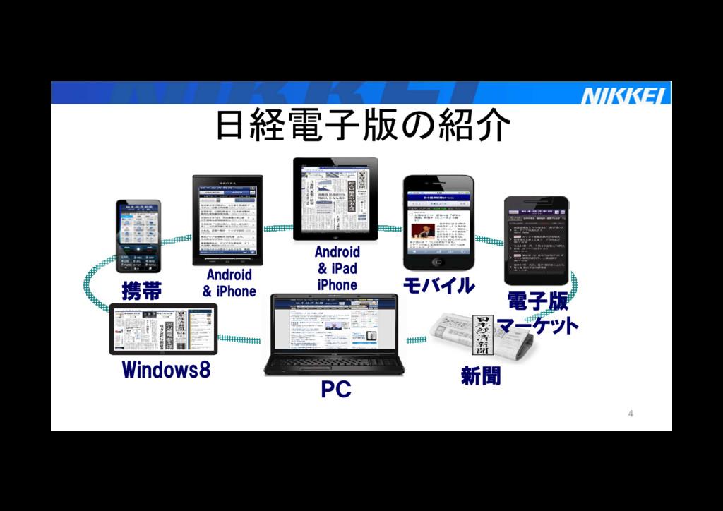 日経電子版の紹介 4 Android & iPhone モバイル PC 新聞 電子版 マーケッ...